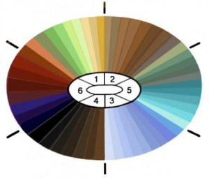 What color are your eyes exactly human eye color chart2 ccuart Images